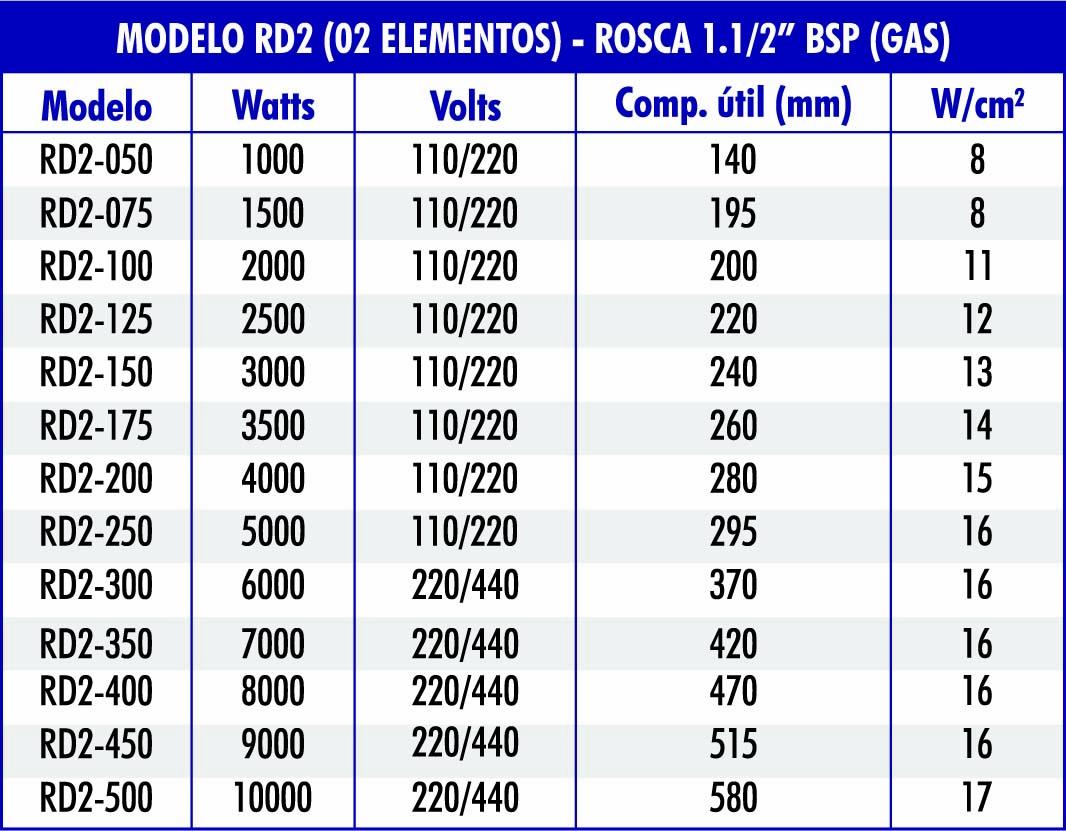 Resist 234 Ncia Eletrica Imers 227 O Para 225 Gua Rd Resist 234 Ncia Eltra